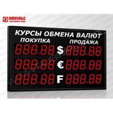 Уличное табло валют 5 разрядов Импульс-311-3x2xZ5