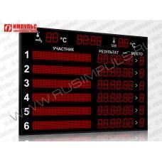 Табло для плавания Импульс-710-D10x8-L6xD10x7-L6xS8x64-T-T2
