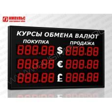 Уличное табло валют 5 разрядов Импульс-309-3x2xZ5