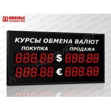 Уличное табло валют 5 разрядов Импульс-309-2x2xZ5