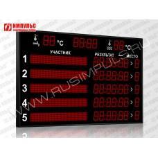 Табло для плавания Импульс-710-D10x8-L5xD10x7-L5xS8x64-T-T2