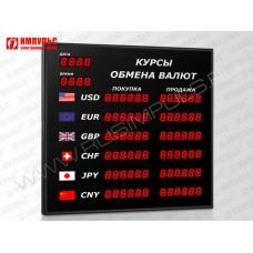 Офисное табло валют 6 разрядов Импульс-302-6x2xZ6-DTx2