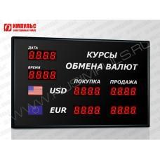Офисное табло валют 4 разряда Импульс-302-2x2xZ4-DTx2