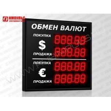 Уличное табло валют 5 разрядов Импульс-306-2x2xZ5