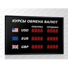 Офисное табло валют 4 разряда Импульс-302-3x2xZ4