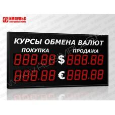 Уличное табло валют 5 разрядов Импульс-311-2x2xZ5