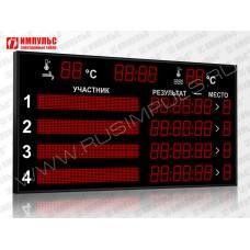 Табло для плавания Импульс-710-D10x8-L4xD10x7-L4xS8x64-T-T2